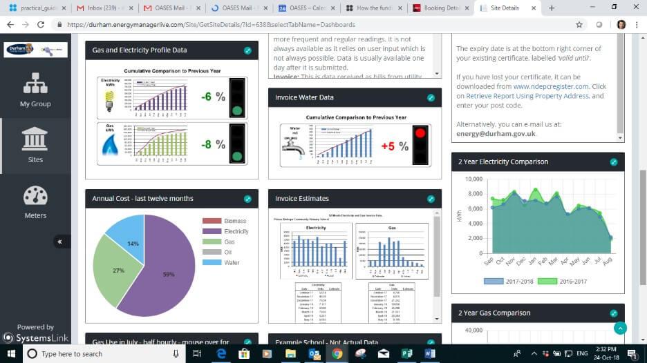 ECO2 smart savings dashboard